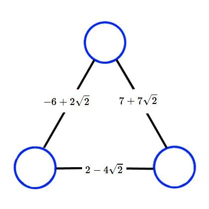 arithmagon with -6 + 2 root 2, 7 + 7 root 2, 2 - 4 root 2