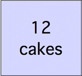 number of cakes card