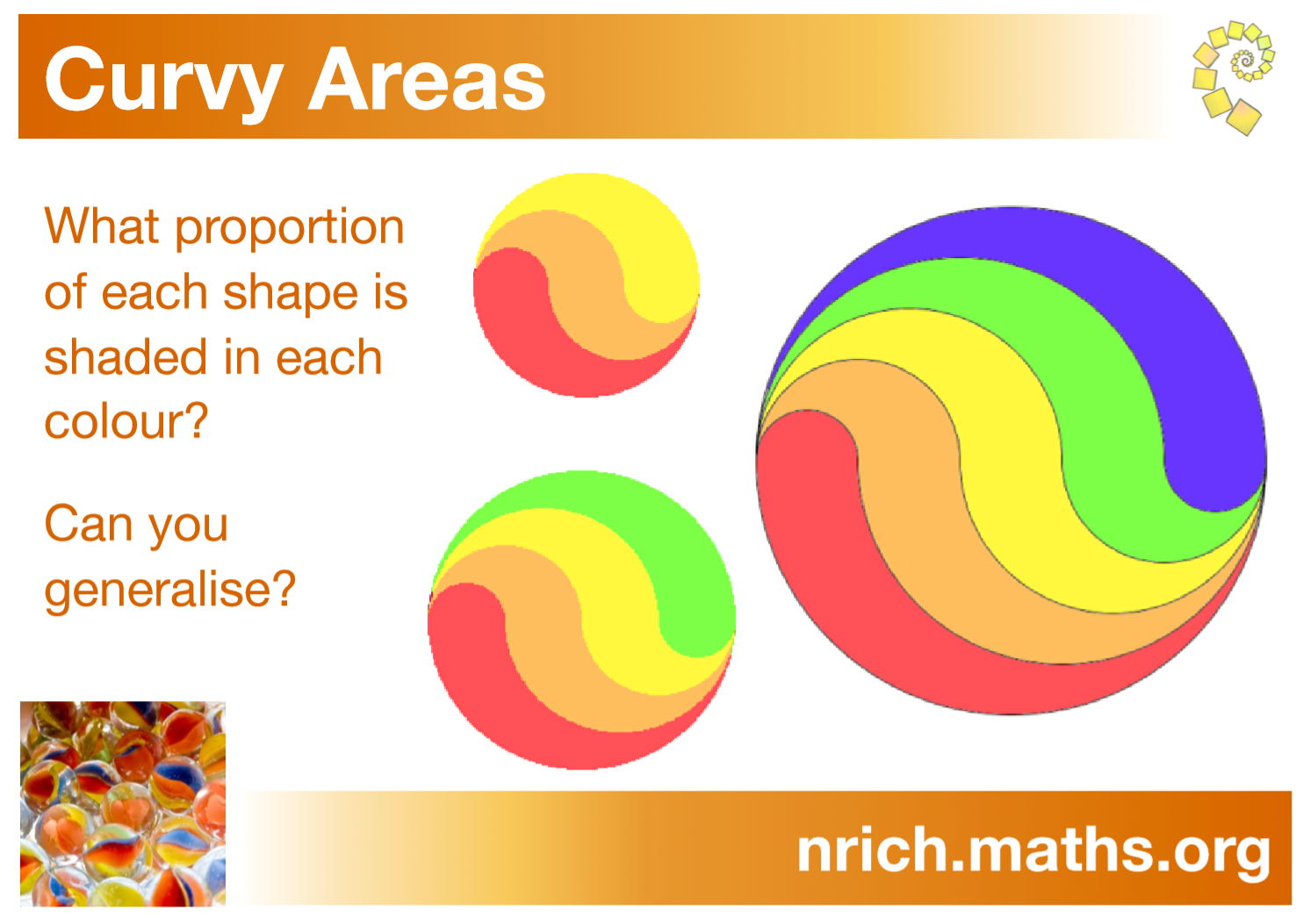 Curvy Areas Poster : nrich.maths.org