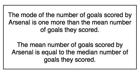 averages Arsenal