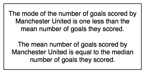 averages of Manchester United
